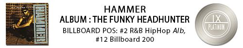 HAMMER Fnky Head plat